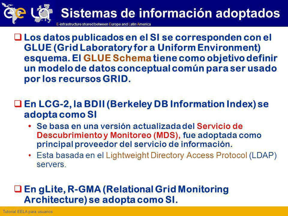 Sistemas de información adoptados
