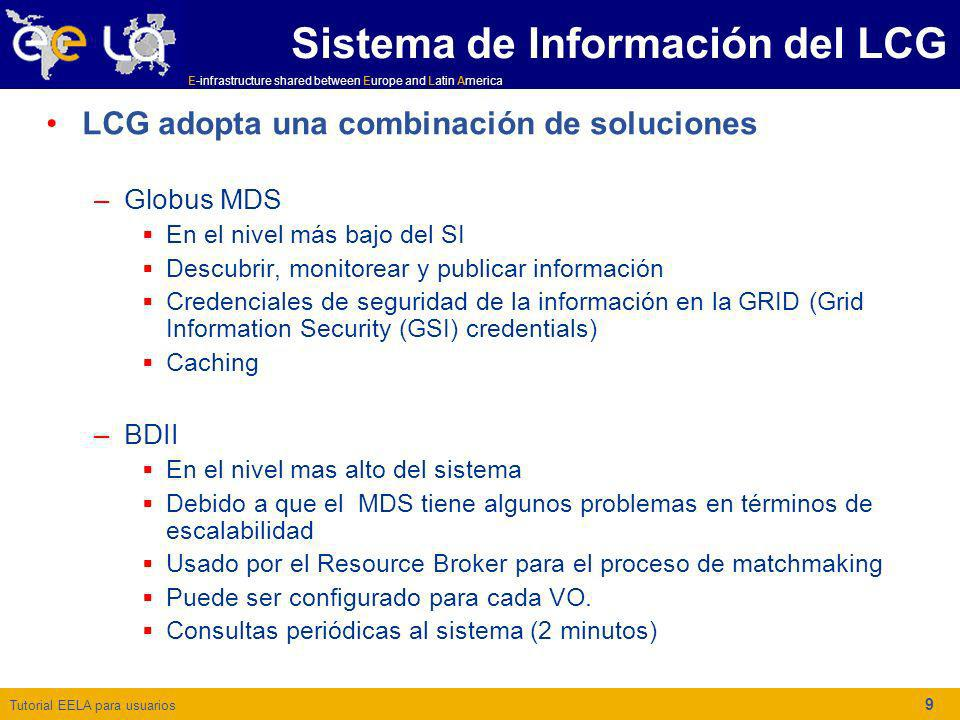 Sistema de Información del LCG