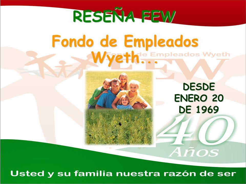 Fondo de Empleados Wyeth...