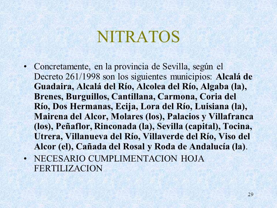NITRATOS