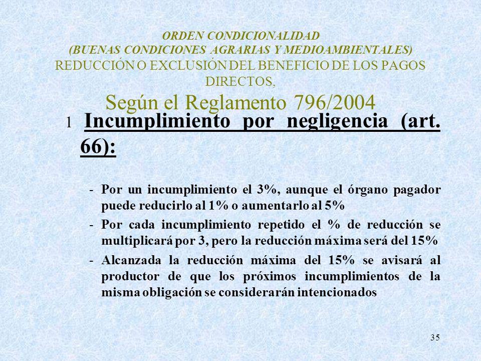 Incumplimiento por negligencia (art. 66):