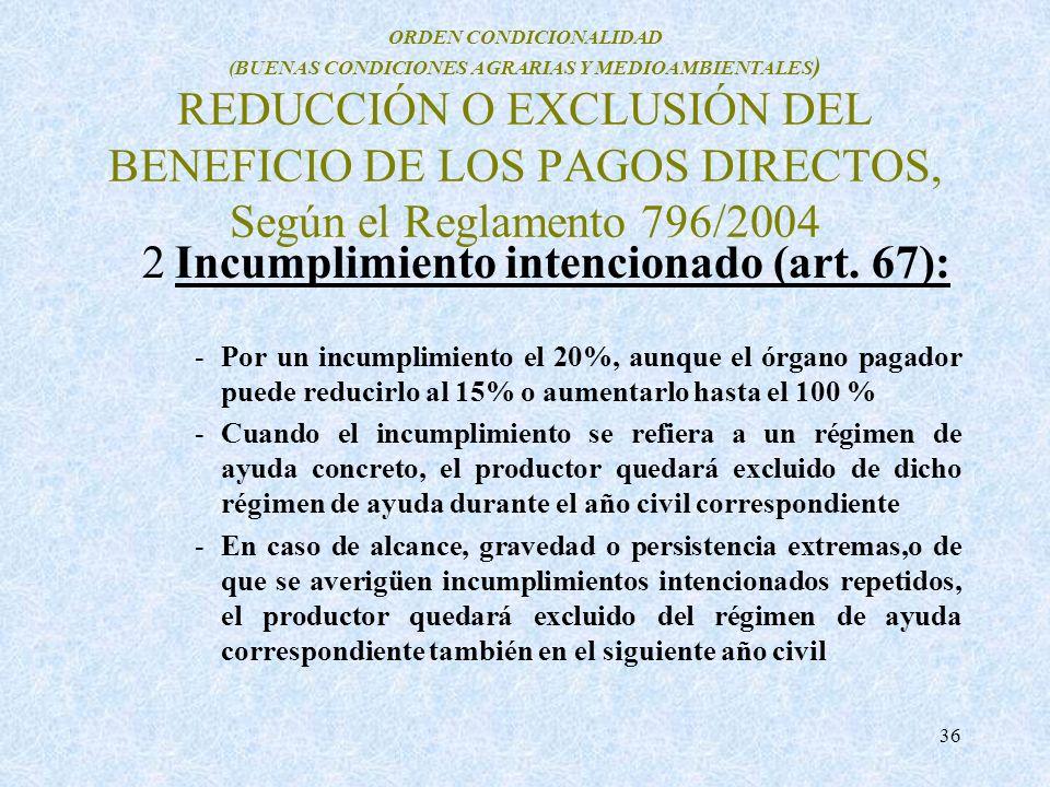 Incumplimiento intencionado (art. 67):