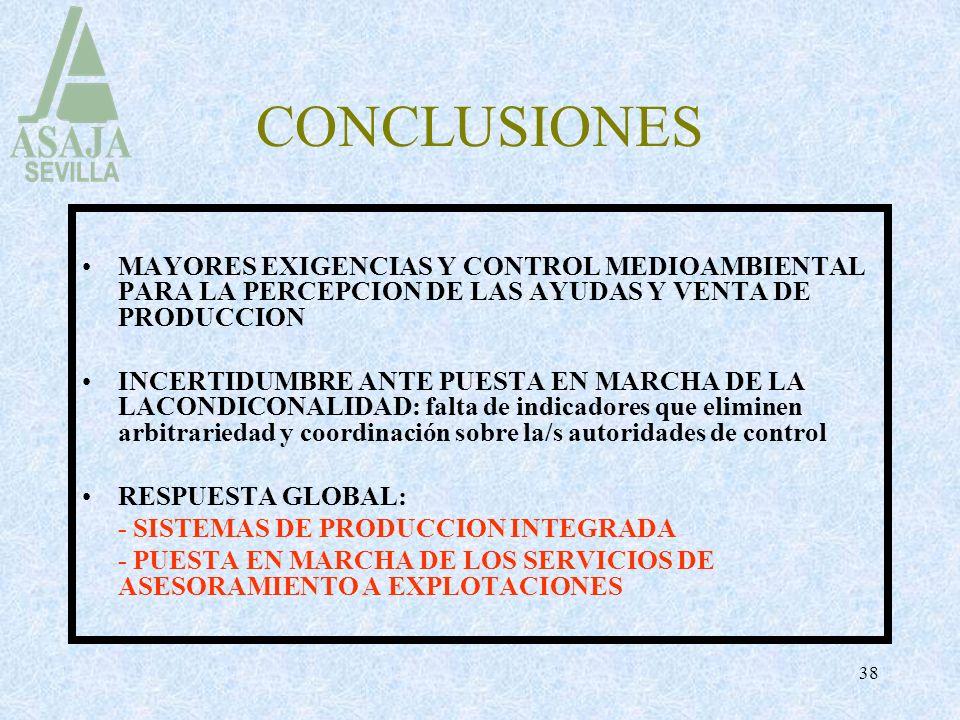 CONCLUSIONES MAYORES EXIGENCIAS Y CONTROL MEDIOAMBIENTAL PARA LA PERCEPCION DE LAS AYUDAS Y VENTA DE PRODUCCION.