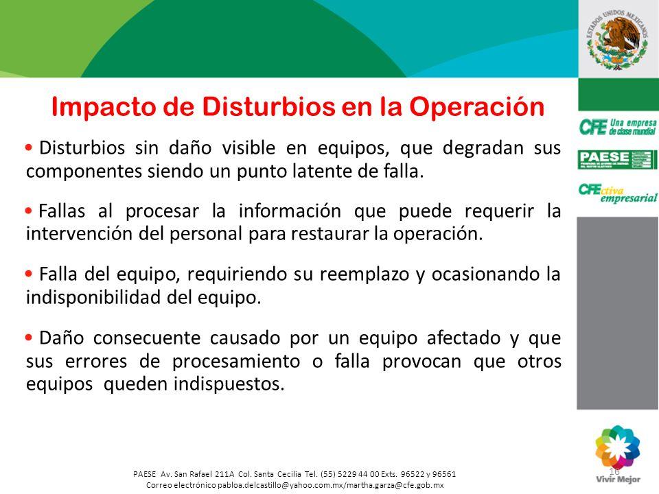 Impacto de Disturbios en la Operación