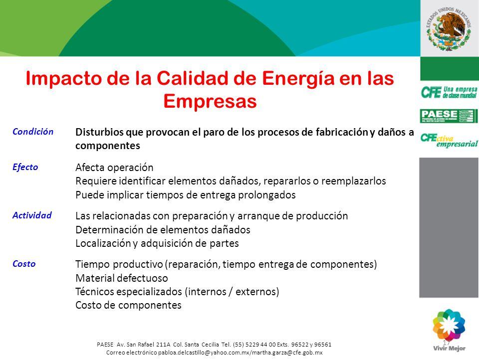 Impacto de la Calidad de Energía en las Empresas