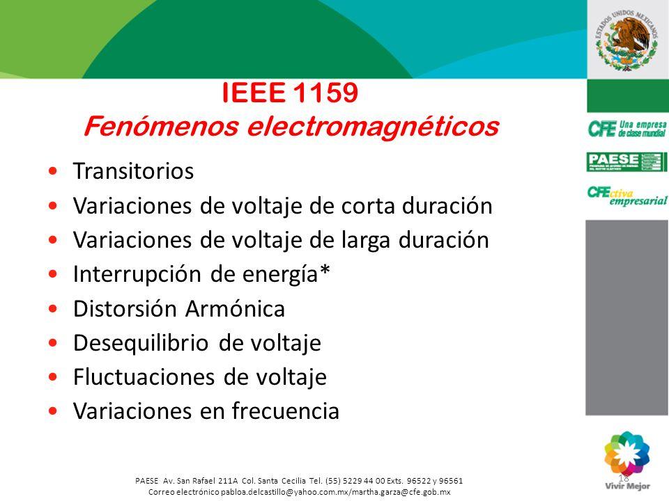 IEEE 1159 Fenómenos electromagnéticos