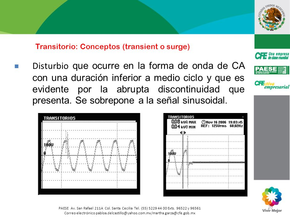Transitorio: Conceptos (transient o surge)