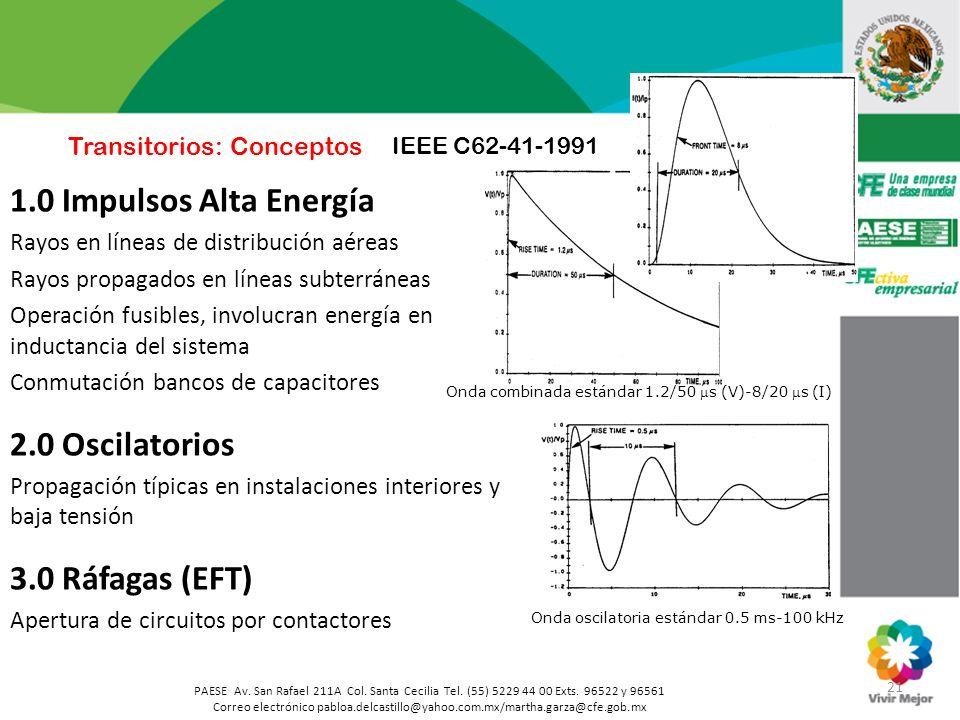 1.0 Impulsos Alta Energía 2.0 Oscilatorios 3.0 Ráfagas (EFT)