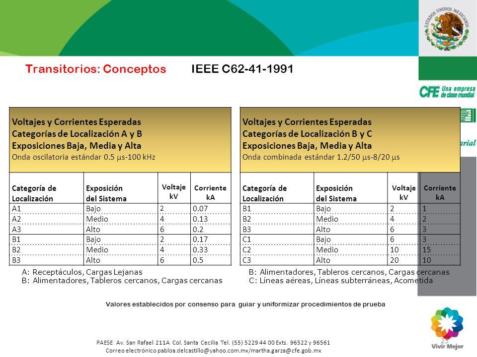 Transitorios: Conceptos IEEE C62-41-1991