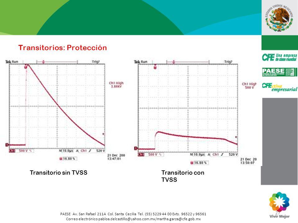 Transitorios: Protección