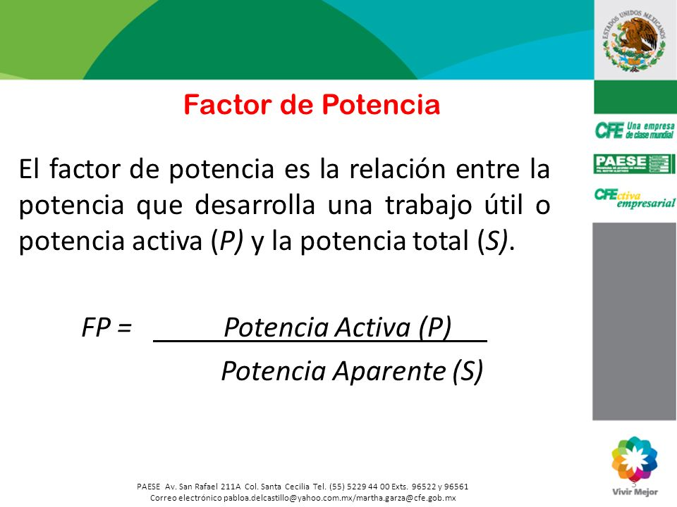 FP = Potencia Activa (P)