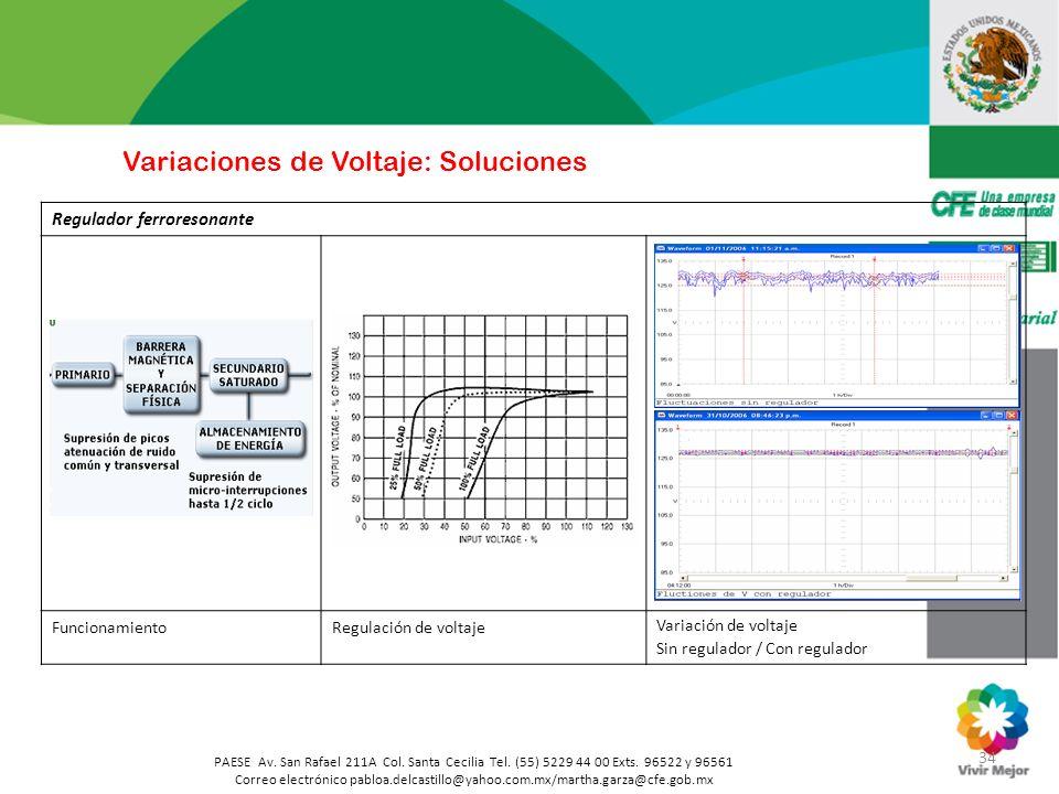 Variaciones de Voltaje: Soluciones