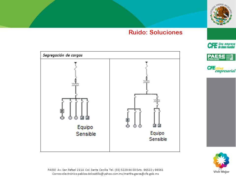 Ruido: Soluciones Segregación de cargas 39
