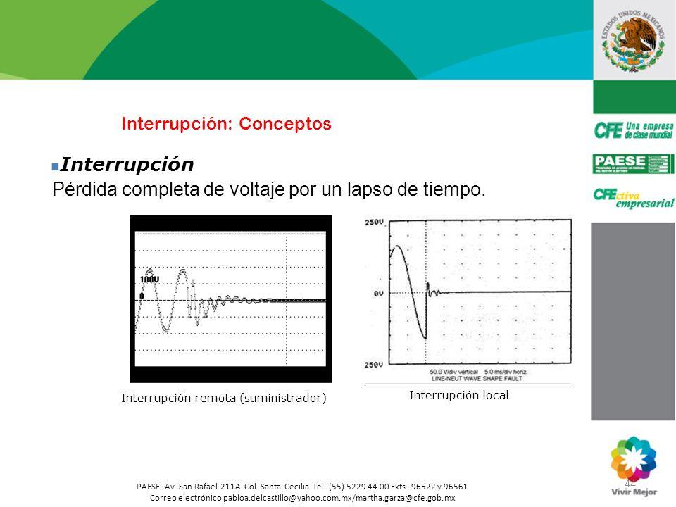 Interrupción: Conceptos