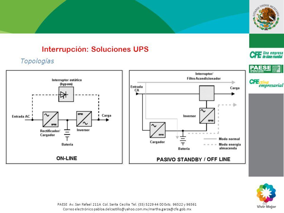 Interrupción: Soluciones UPS