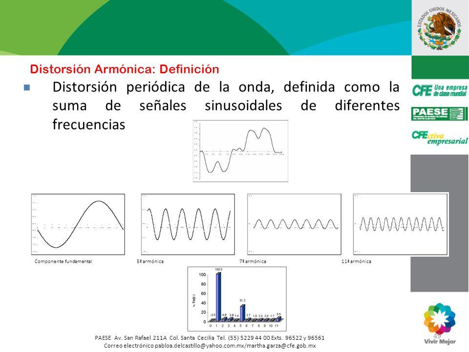 Distorsión Armónica: Definición