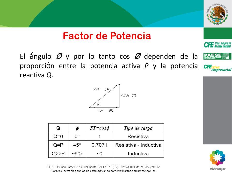 Factor de Potencia El ángulo Ø y por lo tanto cos Ø dependen de la proporción entre la potencia activa P y la potencia reactiva Q.