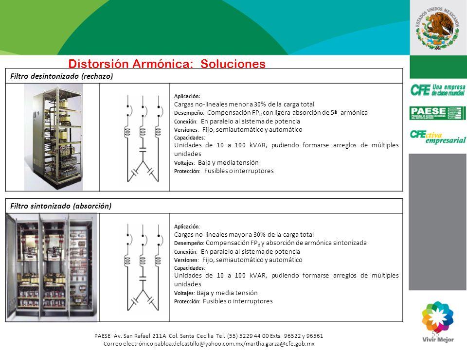 Distorsión Armónica: Soluciones
