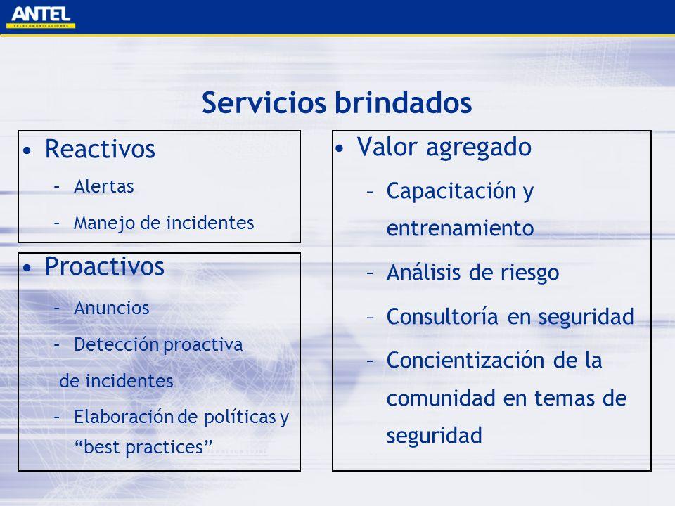 Servicios brindados Reactivos Valor agregado Proactivos
