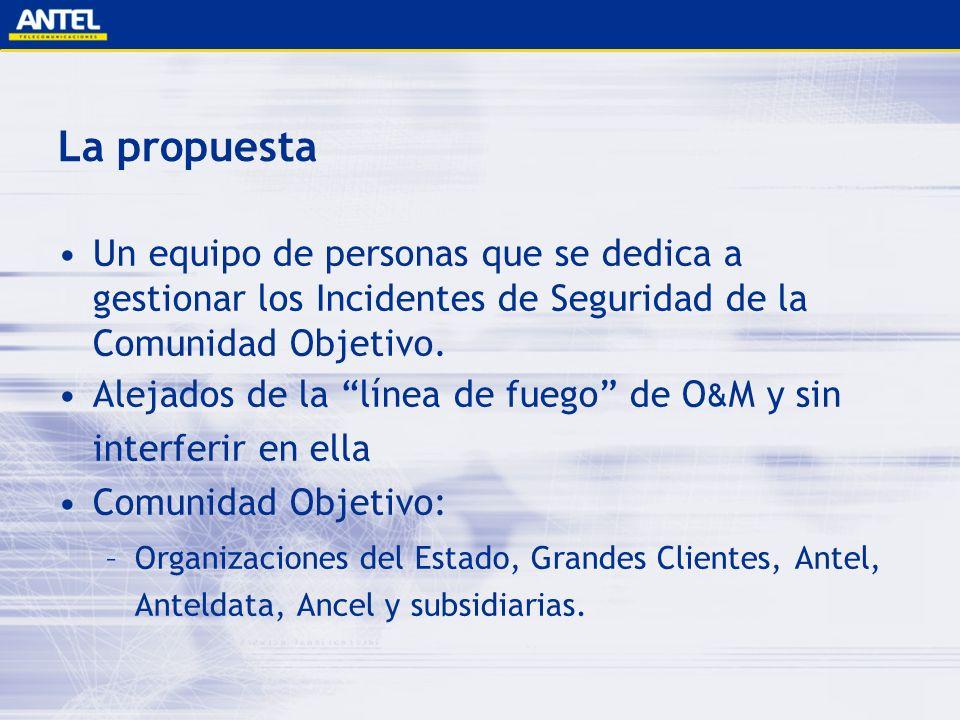 La propuesta Un equipo de personas que se dedica a gestionar los Incidentes de Seguridad de la Comunidad Objetivo.