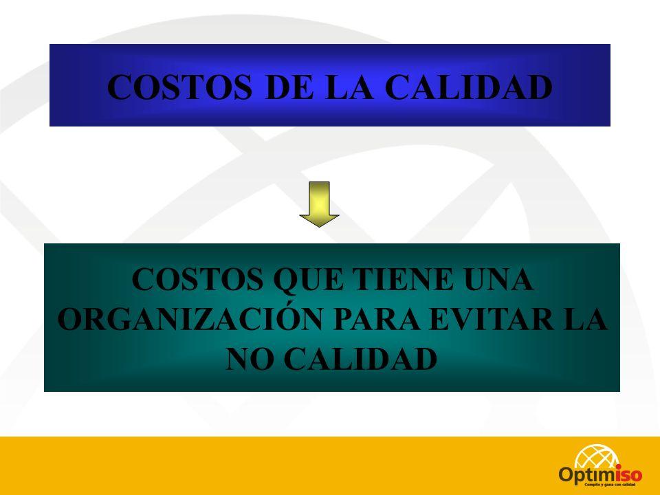 COSTOS QUE TIENE UNA ORGANIZACIÓN PARA EVITAR LA NO CALIDAD