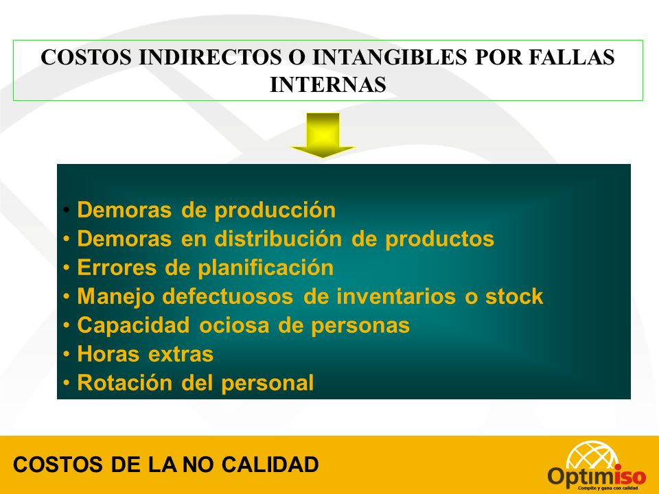 COSTOS INDIRECTOS O INTANGIBLES POR FALLAS INTERNAS