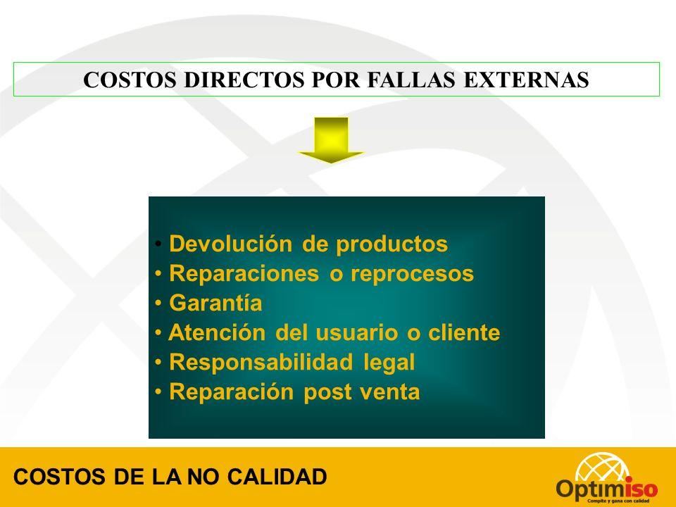 COSTOS DIRECTOS POR FALLAS EXTERNAS