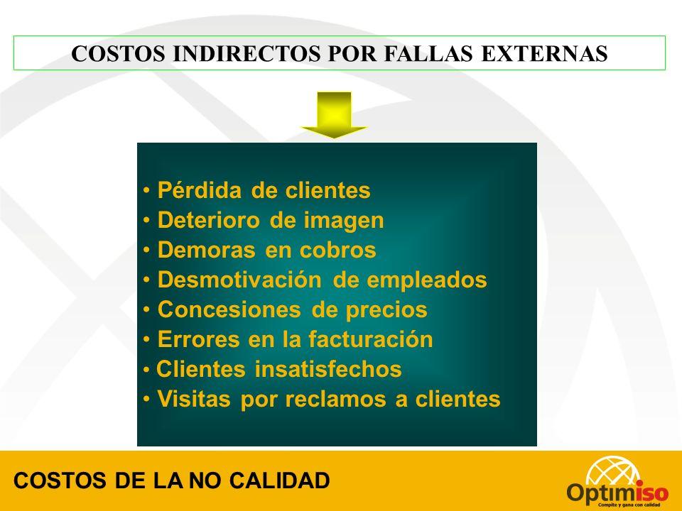 COSTOS INDIRECTOS POR FALLAS EXTERNAS