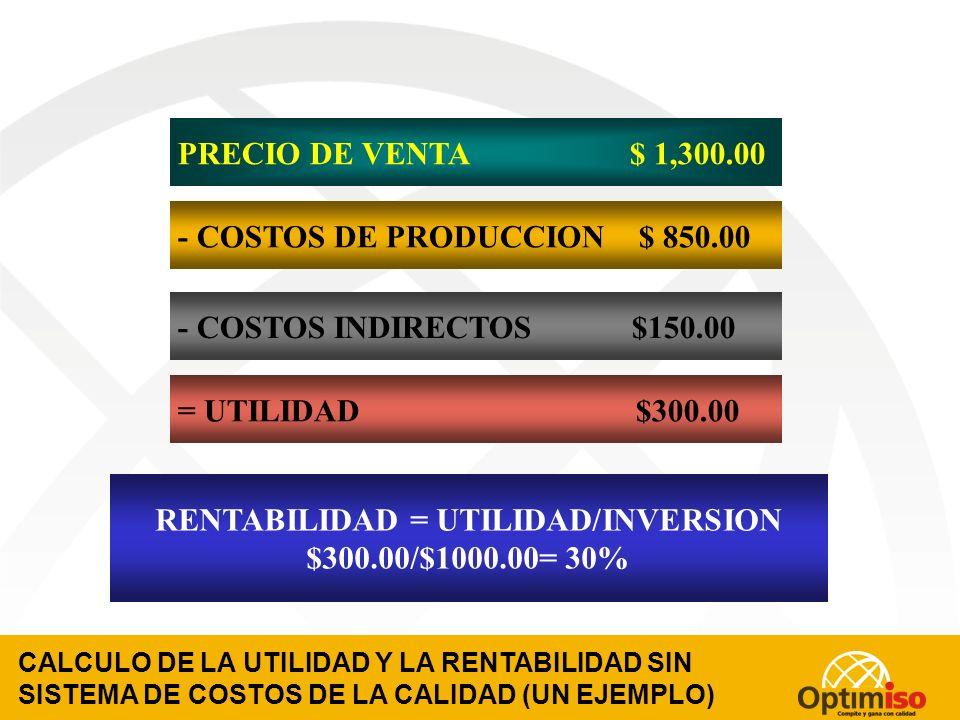 RENTABILIDAD = UTILIDAD/INVERSION $300.00/$1000.00= 30%