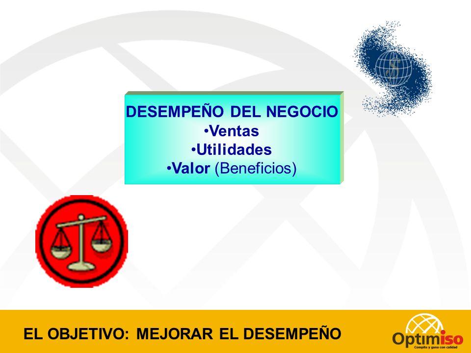 DESEMPEÑO DEL NEGOCIO Ventas Utilidades Valor (Beneficios) EL OBJETIVO: MEJORAR EL DESEMPEÑO