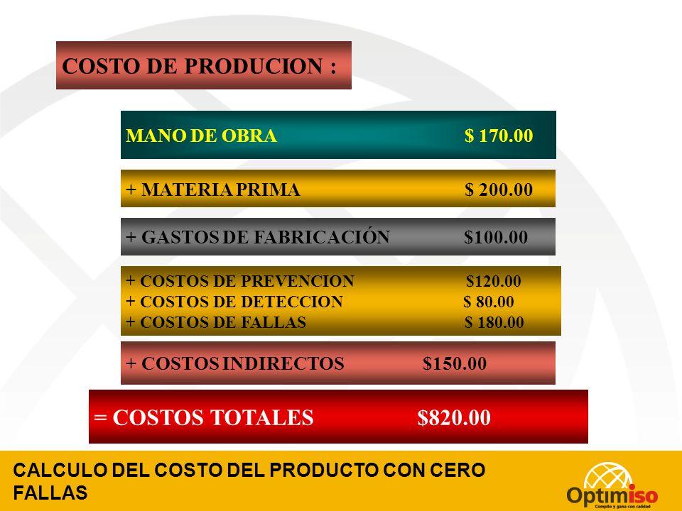 COSTO DE PRODUCION : = COSTOS TOTALES $820.00 MANO DE OBRA $ 170.00
