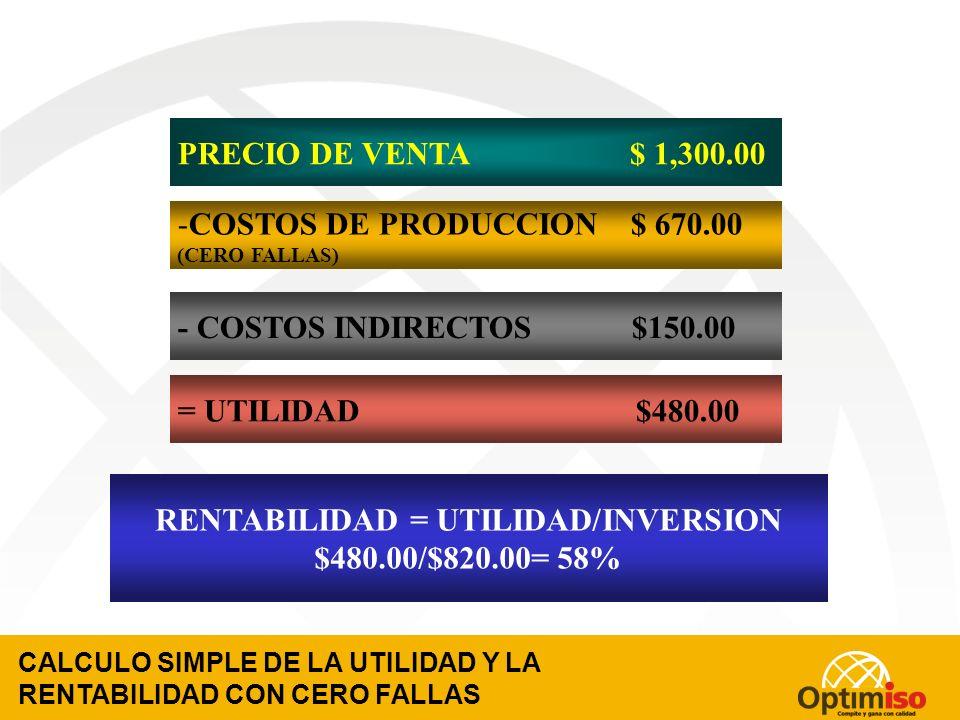 RENTABILIDAD = UTILIDAD/INVERSION $480.00/$820.00= 58%