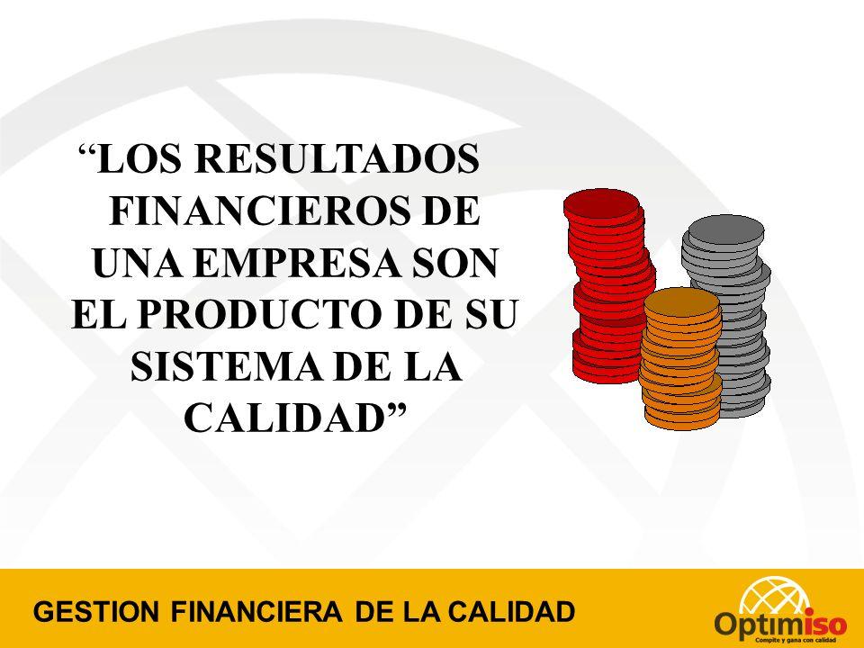 LOS RESULTADOS FINANCIEROS DE UNA EMPRESA SON EL PRODUCTO DE SU SISTEMA DE LA CALIDAD
