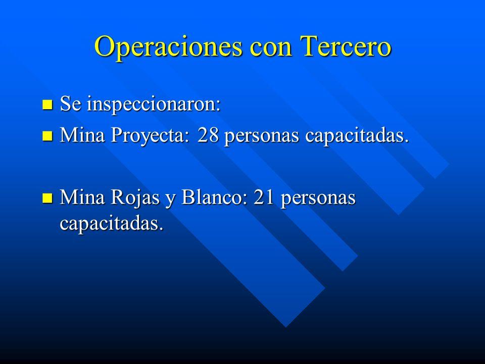 Operaciones con Tercero