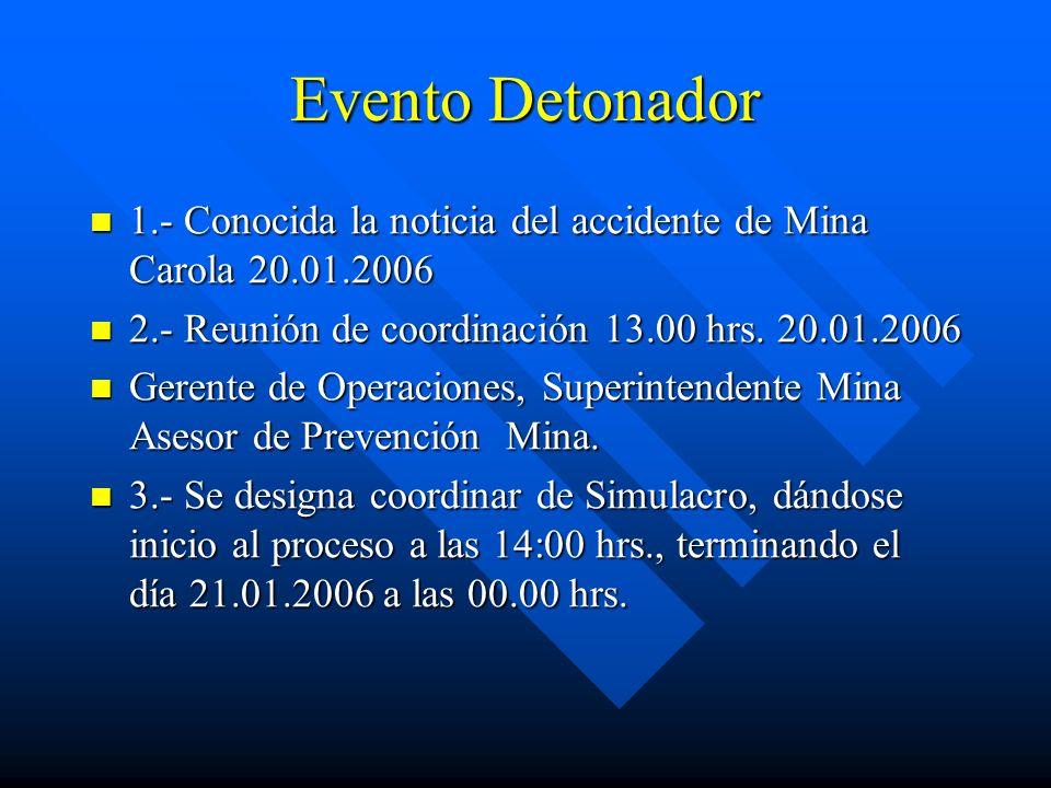 Evento Detonador 1.- Conocida la noticia del accidente de Mina Carola 20.01.2006. 2.- Reunión de coordinación 13.00 hrs. 20.01.2006.