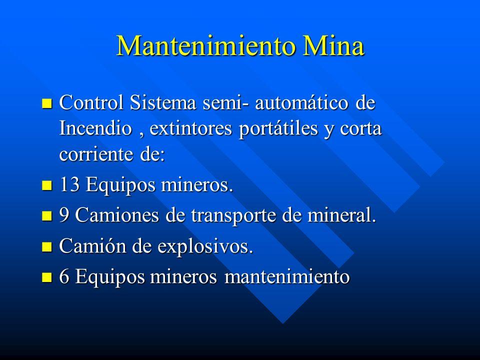 Mantenimiento Mina Control Sistema semi- automático de Incendio , extintores portátiles y corta corriente de:
