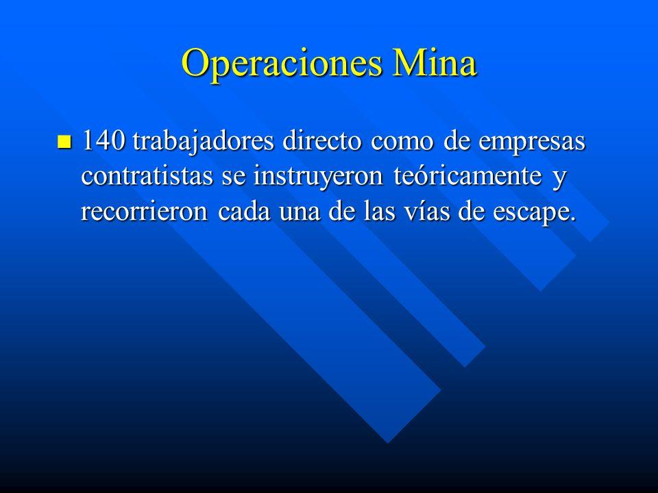 Operaciones Mina 140 trabajadores directo como de empresas contratistas se instruyeron teóricamente y recorrieron cada una de las vías de escape.