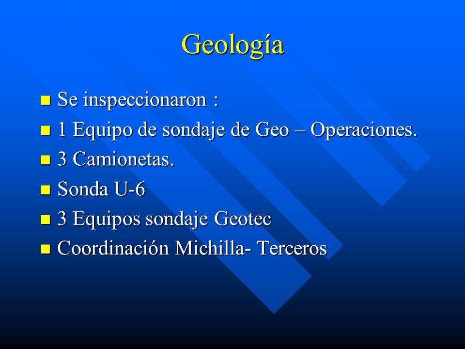 Geología Se inspeccionaron : 1 Equipo de sondaje de Geo – Operaciones.