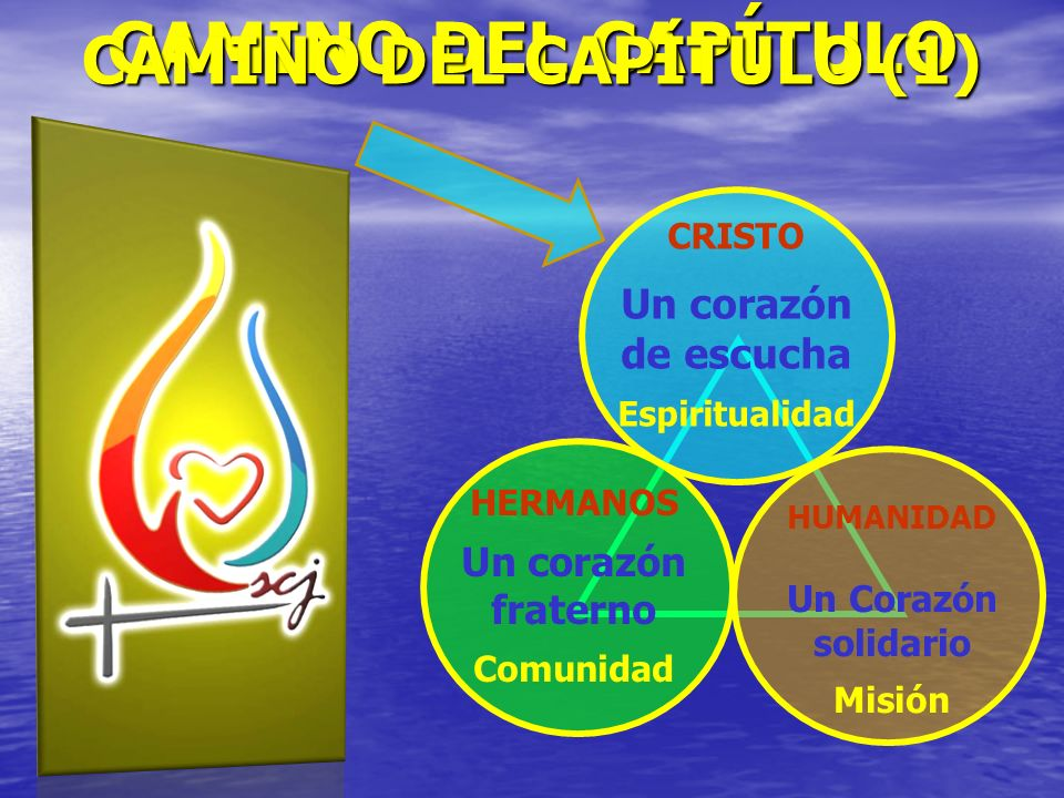 CAMINO DEL CAPÍTULO CAMINO DEL CAPÍTULO (1) Un corazón de escucha