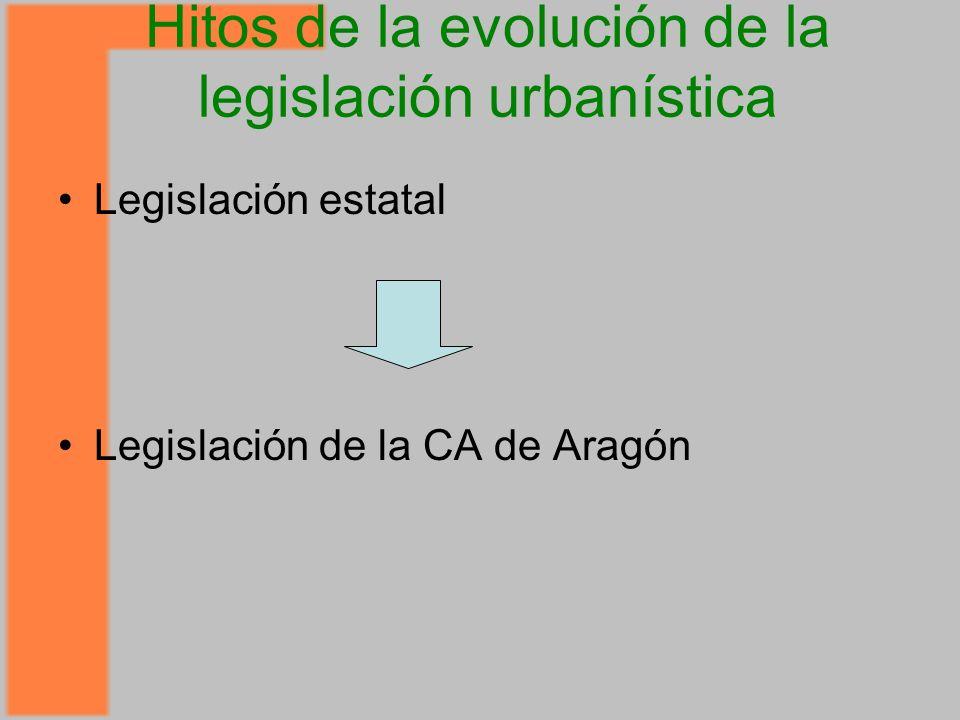 Hitos de la evolución de la legislación urbanística