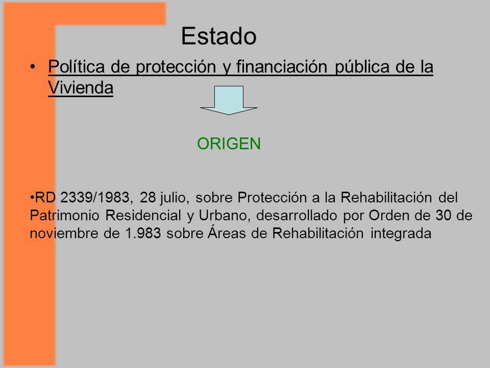 Estado Política de protección y financiación pública de la Vivienda