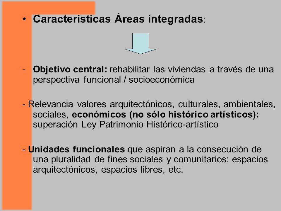 Características Áreas integradas: