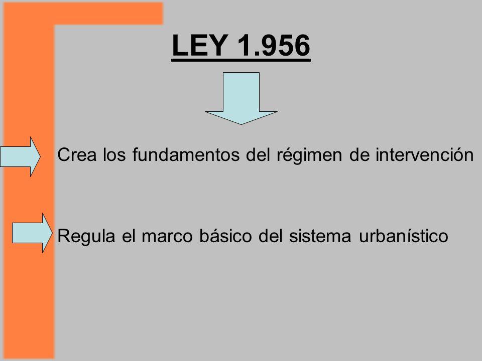LEY 1.956 Crea los fundamentos del régimen de intervención