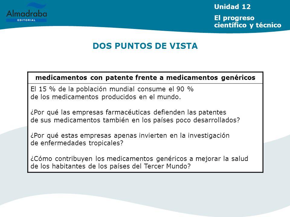 medicamentos con patente frente a medicamentos genéricos