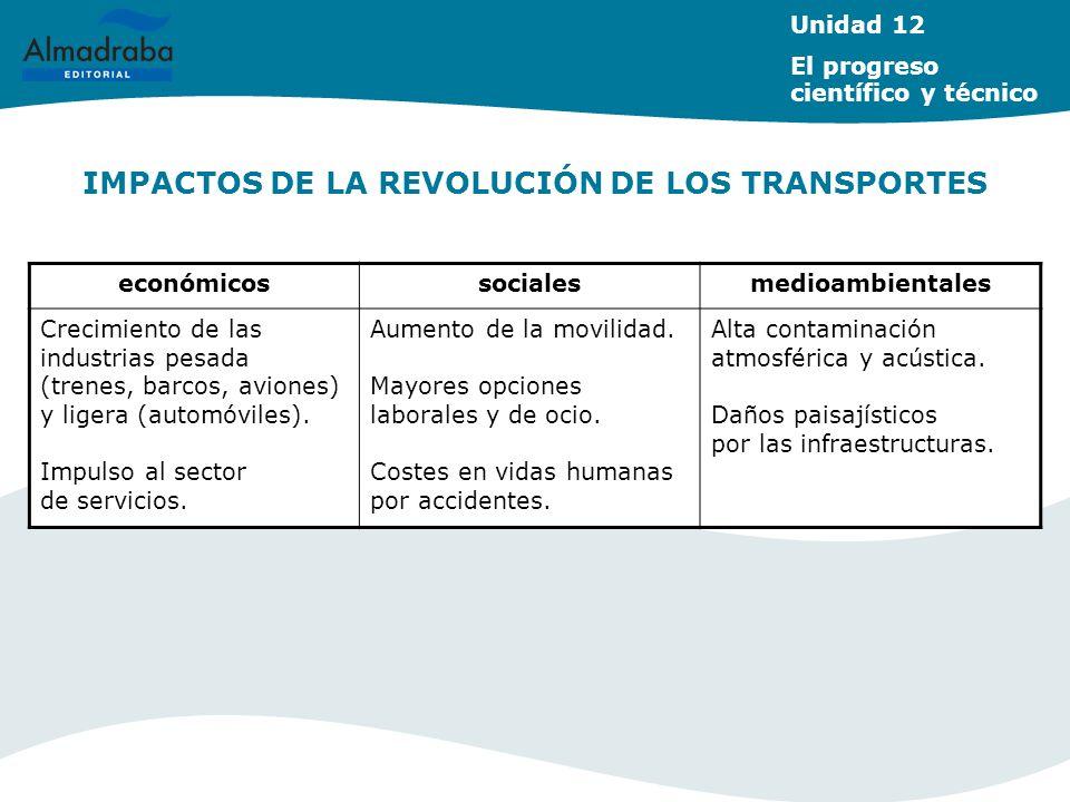 IMPACTOS DE LA REVOLUCIÓN DE LOS TRANSPORTES