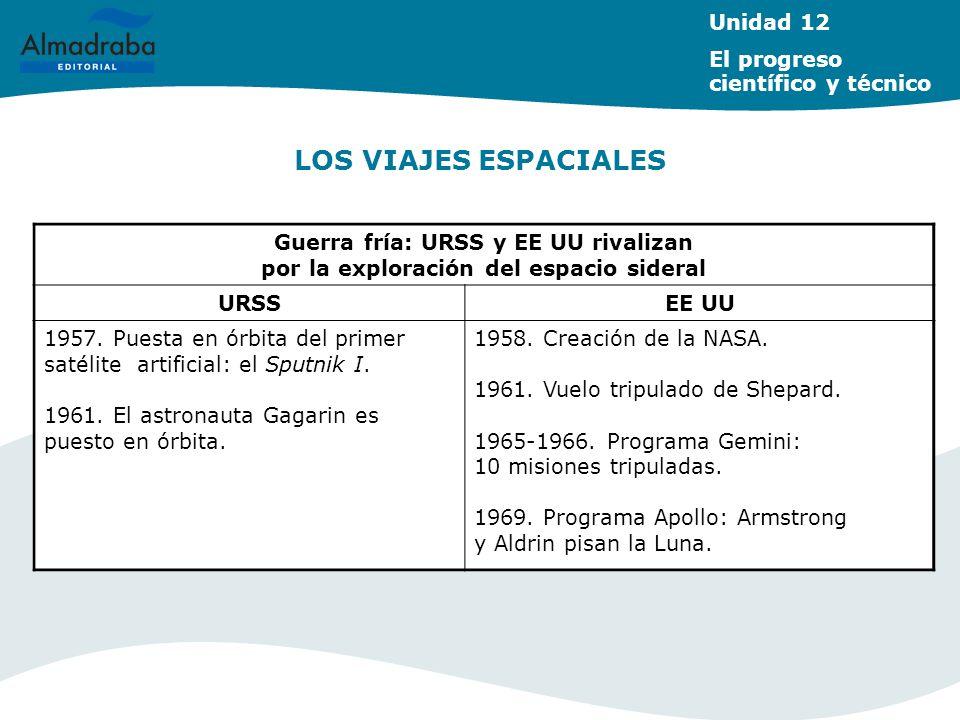LOS VIAJES ESPACIALES Unidad 12 El progreso científico y técnico