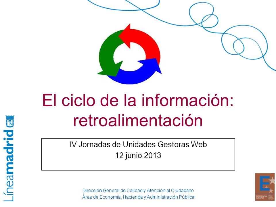 El ciclo de la información: retroalimentación