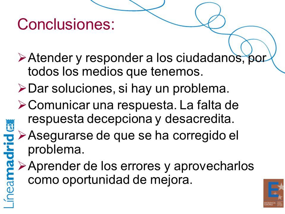 Conclusiones: Atender y responder a los ciudadanos, por todos los medios que tenemos. Dar soluciones, si hay un problema.