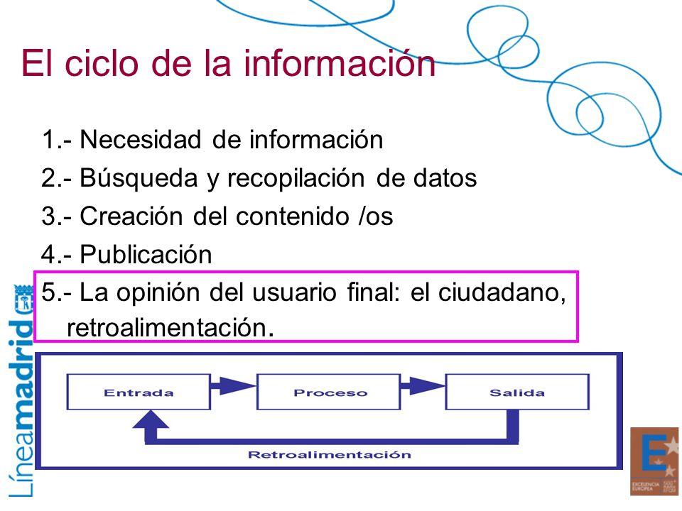 El ciclo de la información