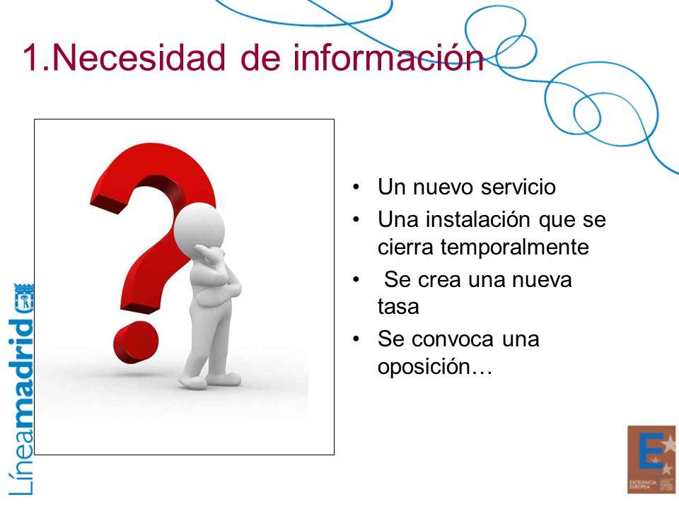 1.Necesidad de información